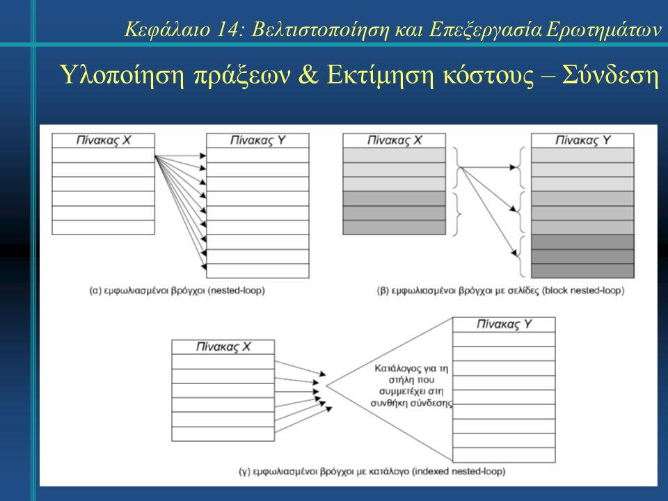 Κεφάλαιο 14: Βελτιστοποίηση και Επεξεργασία Ερωτημάτων Υλοποίηση πράξεων & Εκτίμηση κόστους – Σύνδεση