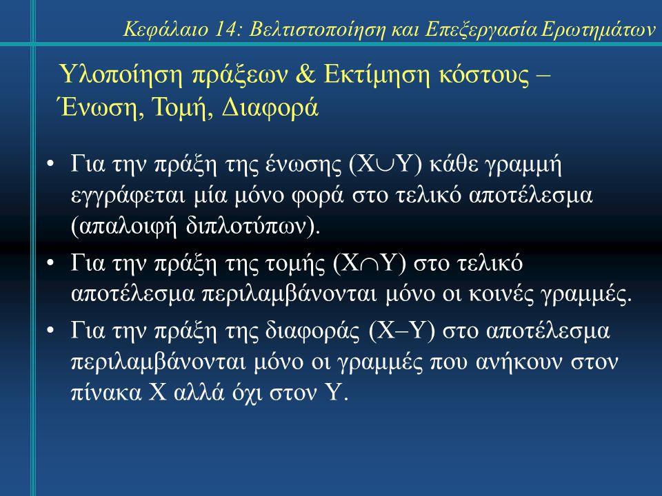 Κεφάλαιο 14: Βελτιστοποίηση και Επεξεργασία Ερωτημάτων Υλοποίηση πράξεων & Εκτίμηση κόστους – Ένωση, Τομή, Διαφορά Για την πράξη της ένωσης (X  Y) κά
