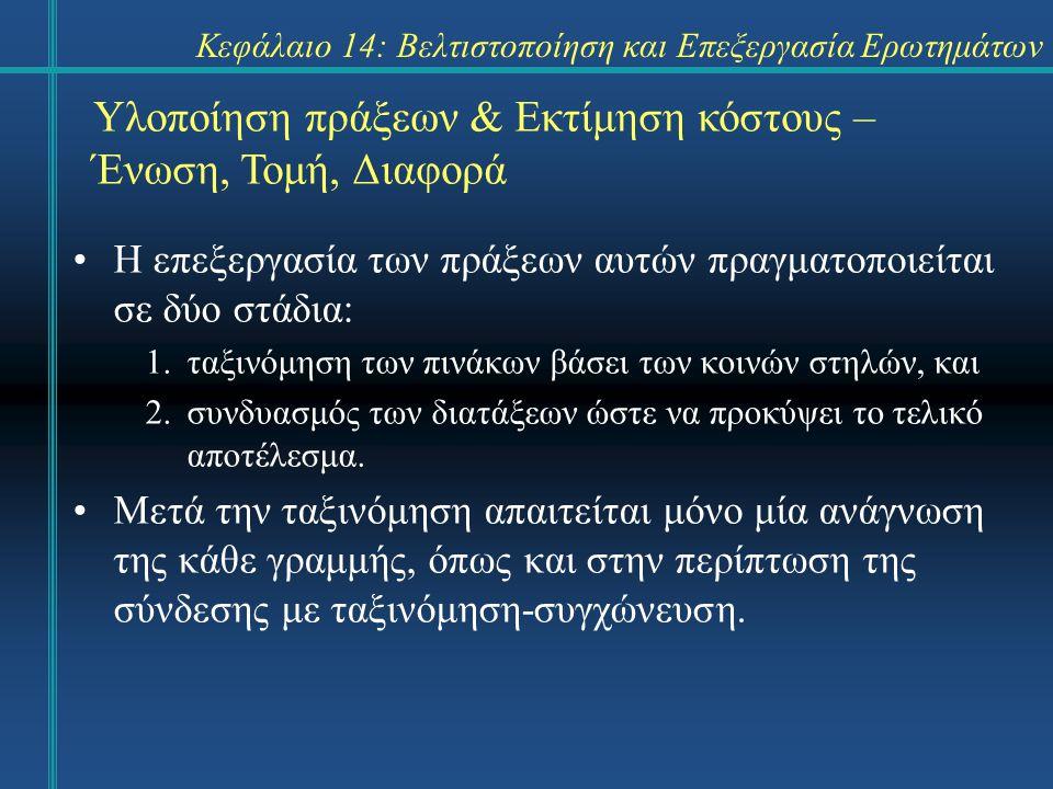 Κεφάλαιο 14: Βελτιστοποίηση και Επεξεργασία Ερωτημάτων Υλοποίηση πράξεων & Εκτίμηση κόστους – Ένωση, Τομή, Διαφορά Η επεξεργασία των πράξεων αυτών πρα