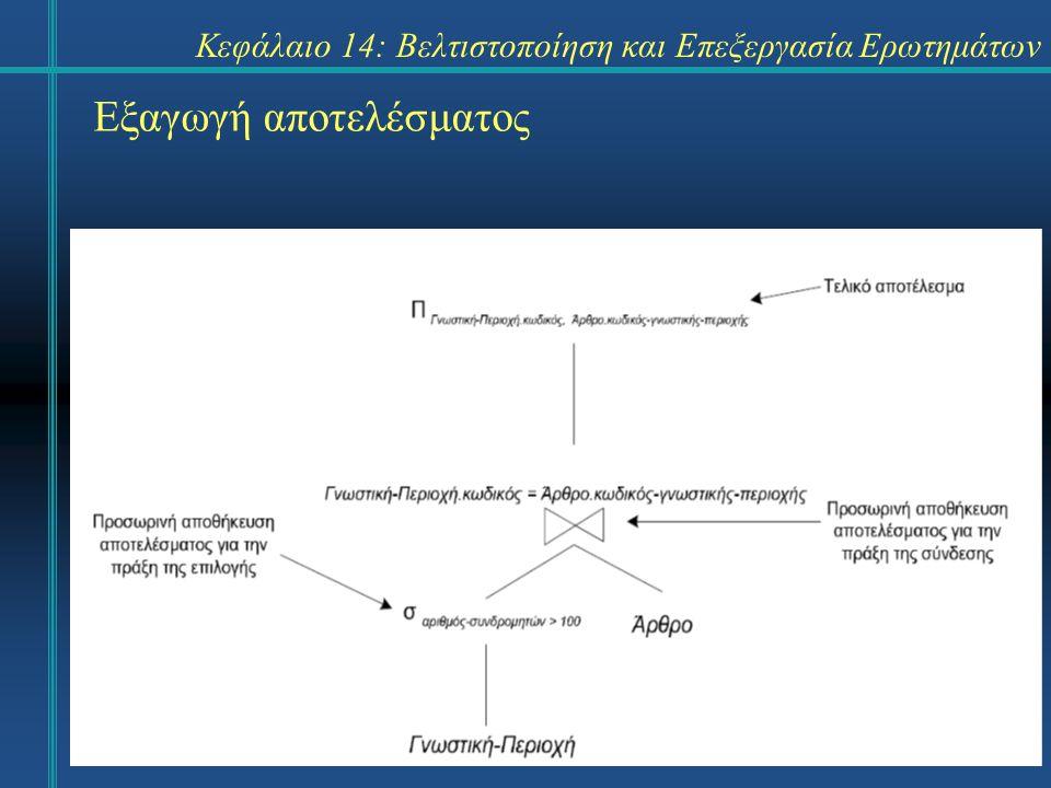 Κεφάλαιο 14: Βελτιστοποίηση και Επεξεργασία Ερωτημάτων Εξαγωγή αποτελέσματος