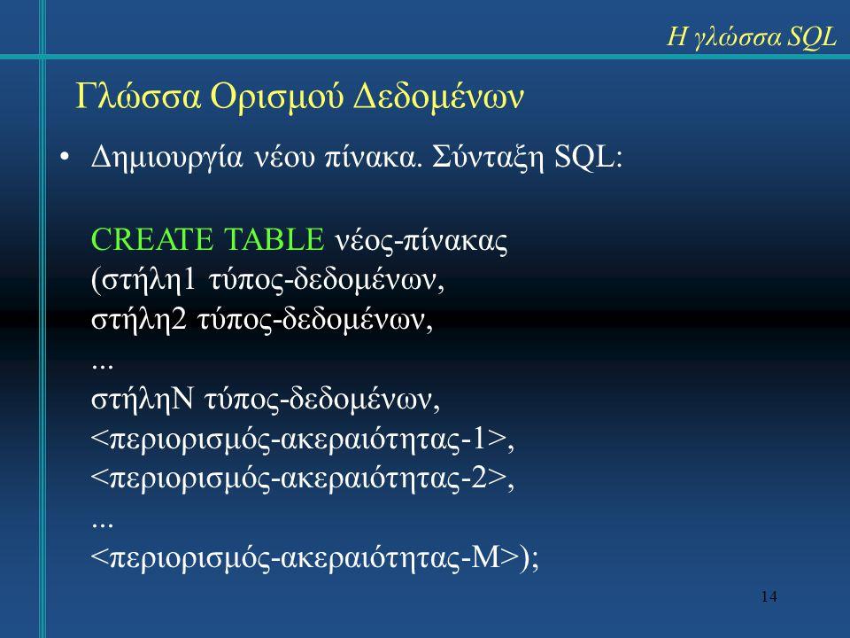 14 Γλώσσα Ορισμού Δεδομένων Δημιουργία νέου πίνακα. Σύνταξη SQL: CREATE TABLE νέος-πίνακας (στήλη1 τύπος-δεδομένων, στήλη2 τύπος-δεδομένων,... στήληN