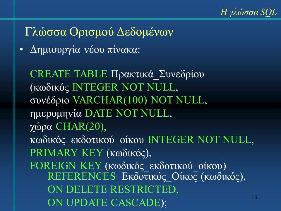 16 Γλώσσα Ορισμού Δεδομένων Η γλώσσα SQL Δημιουργία νέου πίνακα: CREATE TABLE Πρακτικά_Συνεδρίου (κωδικός INTEGER NOT NULL, συνέδριο VARCHAR(100) NOT