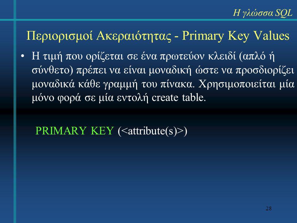 28 Περιορισμοί Ακεραιότητας - Primary Key Values Η τιμή που ορίζεται σε ένα πρωτεύον κλειδί (απλό ή σύνθετο) πρέπει να είναι μοναδική ώστε να προσδιορ
