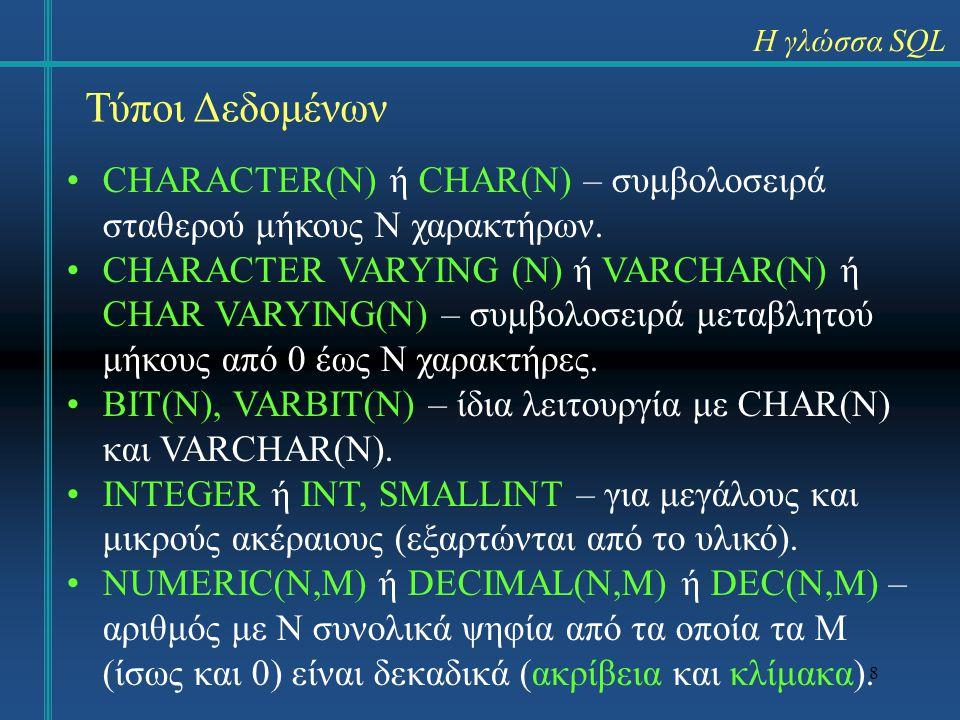 19 Γλώσσα Ορισμού Δεδομένων Η γλώσσα SQL Δημιουργία νέου πίνακα: –η στήλη προς την οποία αναφερόμαστε πρέπει να είναι μοναδική (UNIQUE) ή πρωτεύον κλειδί στον πίνακα όπου βρίσκεται, –μπορούμε να ορίσουμε ότι η διαγραφή στον αναφερόμενο πίνακα, προκαλεί διαγραφή στον πίνακα όπου ορίζεται ο περιορισμός: department_id CHAR(5) NOT NULL REFERENCES department ON DELETE CASCADE –αν έχουμε δύο ή περισσότερες στήλες στο ξένο κλειδί πρέπει να χρησιμοποιήσουμε την πρόταση FOREIGN KEY.