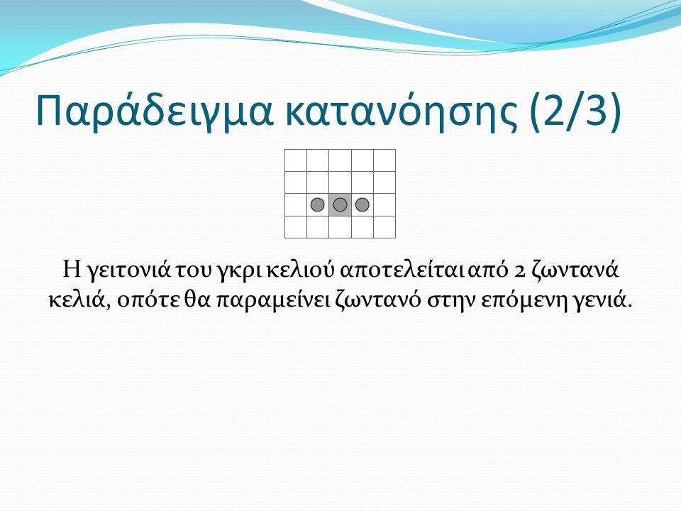 Παράδειγμα κατανόησης (2/3) Η γειτονιά του γκρι κελιού αποτελείται από 2 ζωντανά κελιά, οπότε θα παραμείνει ζωντανό στην επόμενη γενιά.