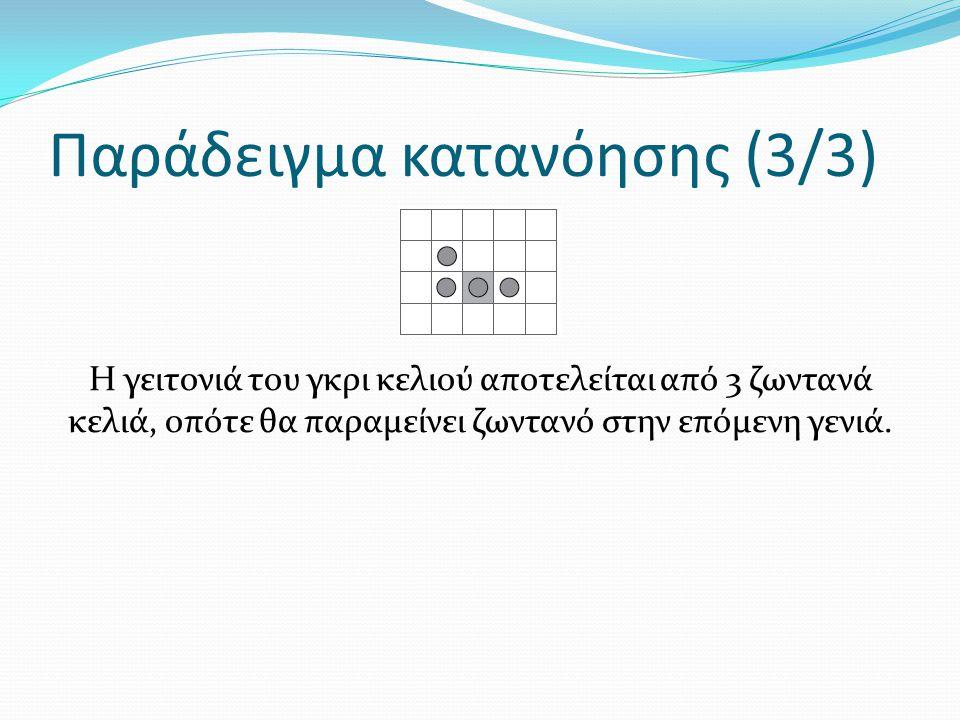 Παράδειγμα κατανόησης (3/3) Η γειτονιά του γκρι κελιού αποτελείται από 3 ζωντανά κελιά, οπότε θα παραμείνει ζωντανό στην επόμενη γενιά.