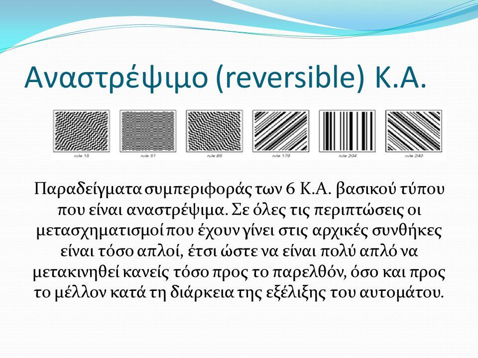 Αναστρέψιμο (reversible) Κ.Α. Παραδείγματα συμπεριφοράς των 6 Κ.Α. βασικού τύπου που είναι αναστρέψιμα. Σε όλες τις περιπτώσεις οι μετασχηματισμοί που