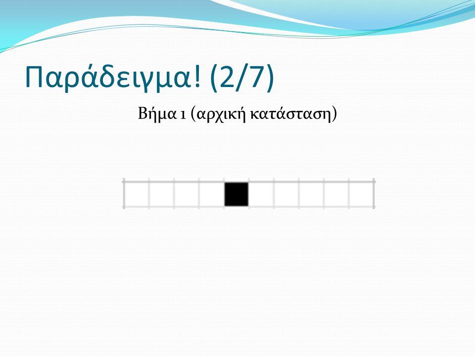 Παράδειγμα! (2/7) Βήμα 1 (αρχική κατάσταση)