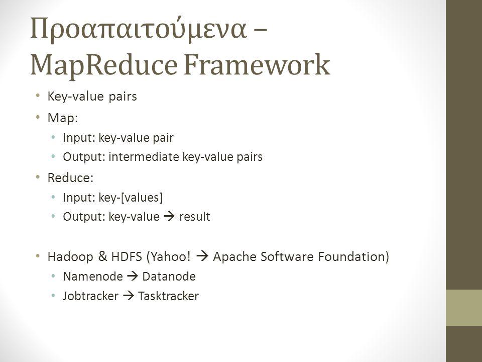 Διαχείριση του KNN join με MapReduce – 2 η φάση MR [2/3]