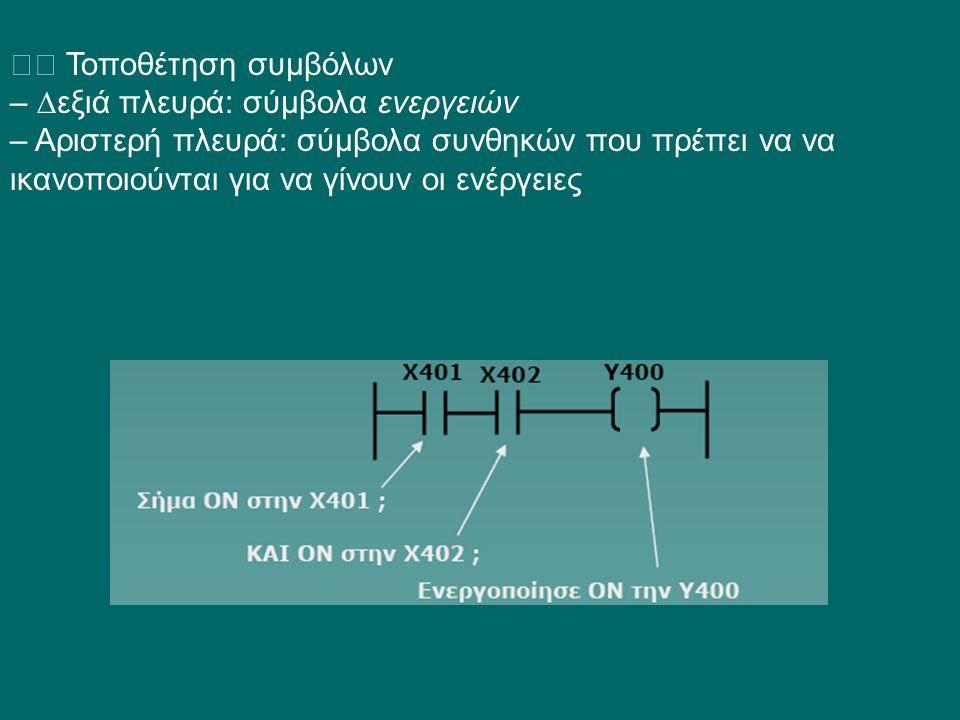 Τοποθέτηση συµβόλων – ∆εξιά πλευρά: σύµβολα ενεργειών – Αριστερή πλευρά: σύµβολα συνθηκών που πρέπει να να ικανοποιούνται για να γίνουν οι ενέργειες