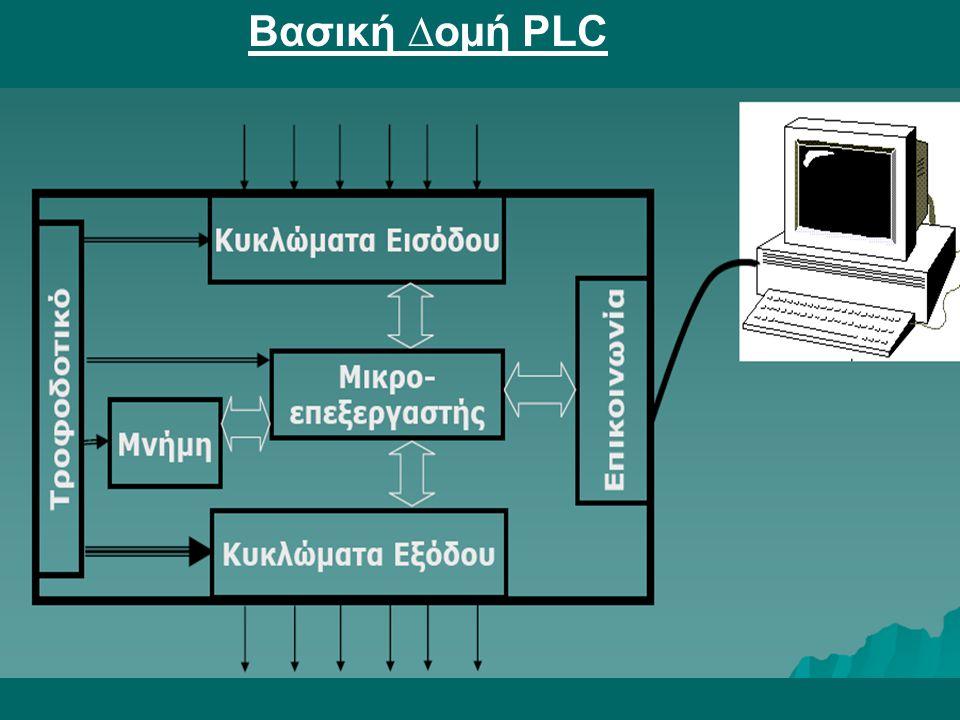 Βασική ∆οµή PLC