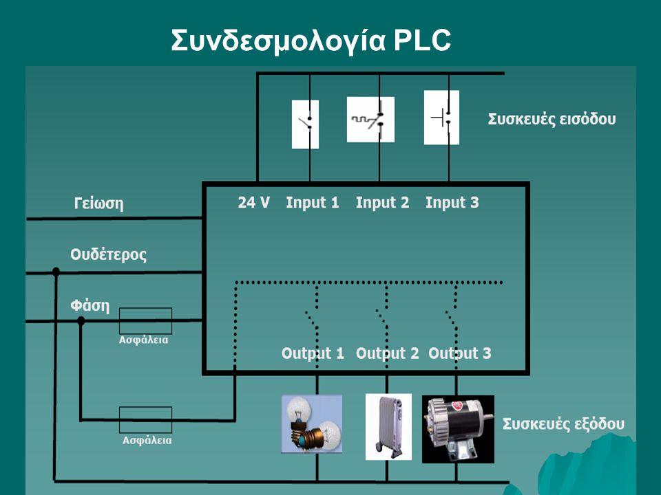 Συνδεσµολογία PLC