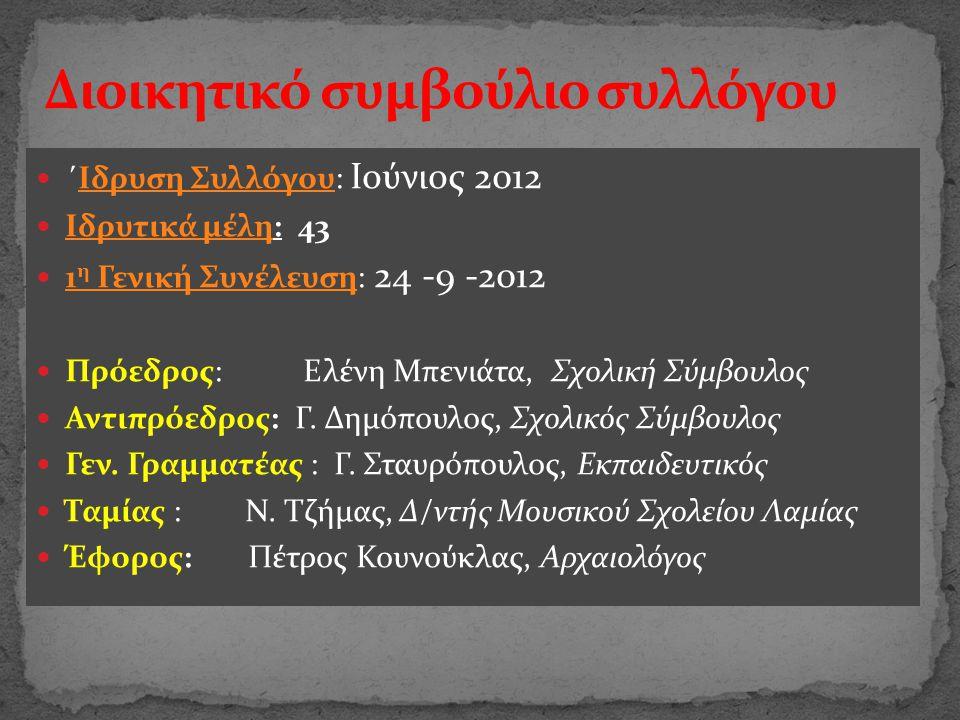 ΄Ιδρυση Συλλόγου: Ιούνιος 2012 Ιδρυτικά μέλη: 43 1 η Γενική Συνέλευση: 24 -9 -2012 Πρόεδρος: Ελένη Μπενιάτα, Σχολική Σύμβουλος Αντιπρόεδρος: Γ. Δημόπο