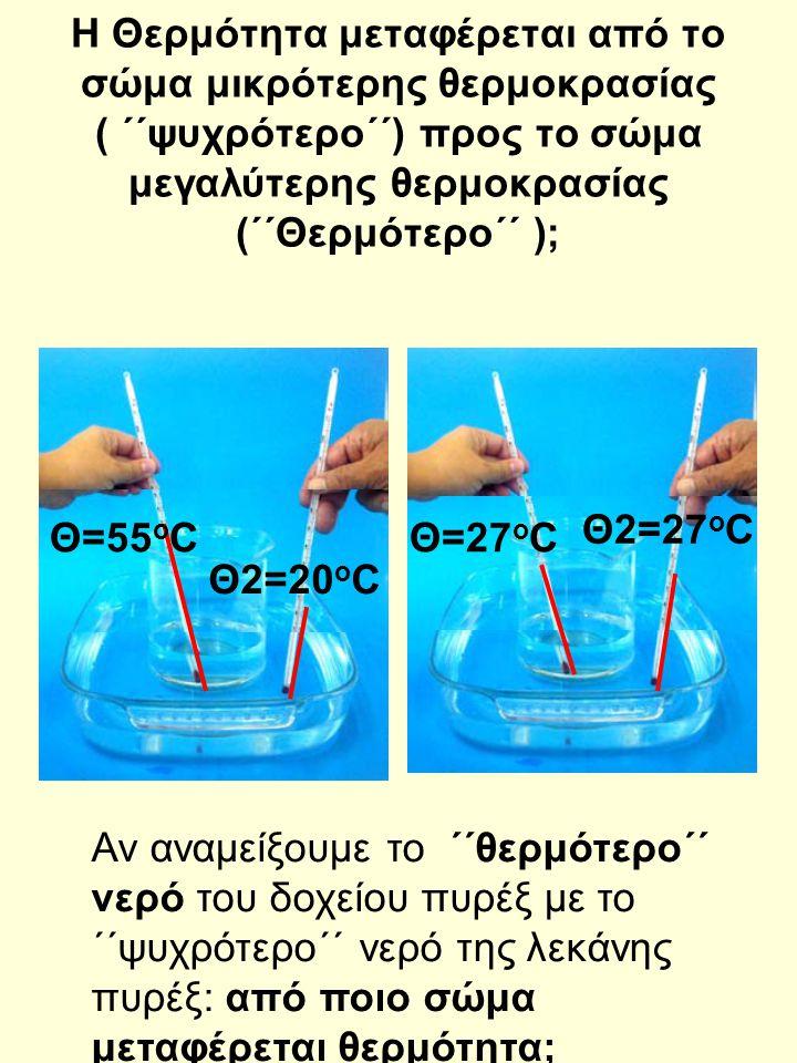 Συμπέρασμα 2ο Προς τα πού μεταφέρεται η θερμότητα; Η θερμότητα μεταφέρεται ΠΑΝΤΑ από τα σώματα με την μεγαλύτερη θερμοκρασία (΄΄τα θερμότερα΄΄) προς τα σώματα με την μικρότερη θερμοκρασία (΄΄τα ψυχρότερα΄΄).