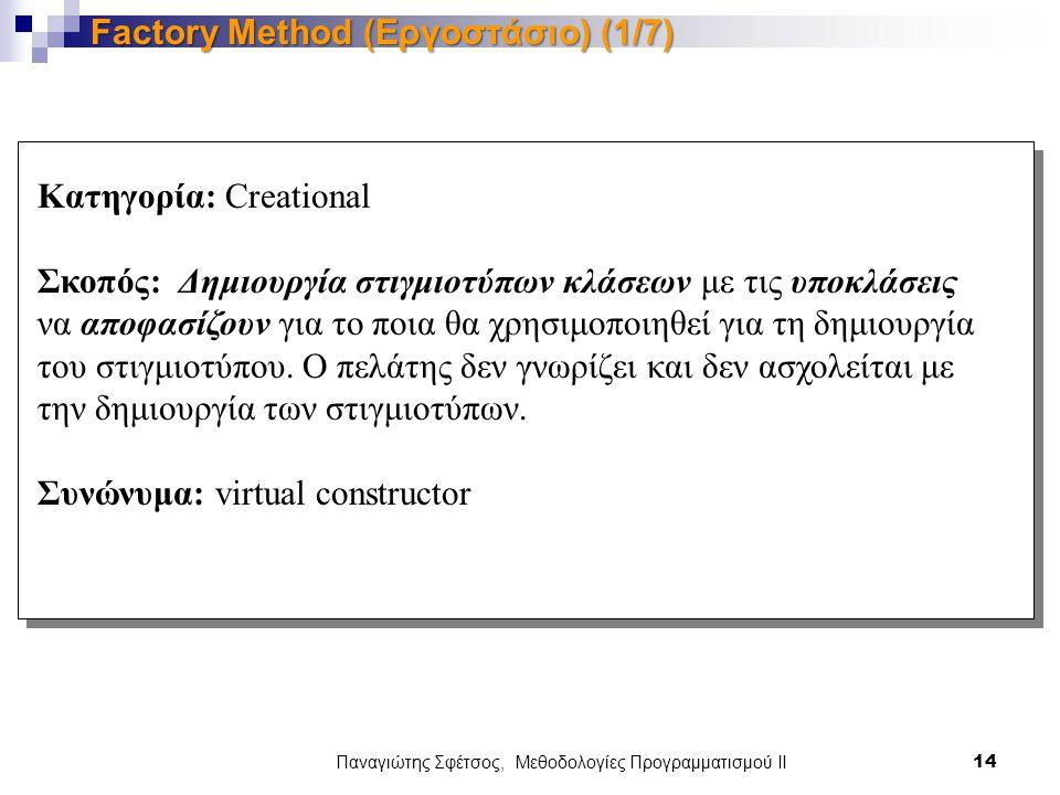 Παναγιώτης Σφέτσος, Μεθοδολογίες Προγραμματισμού ΙΙ 14 Factory Method (Εργοστάσιο) (1/7) Κατηγορία: Creational Σκοπός: Δημιουργία στιγμιοτύπων κλάσεων με τις υποκλάσεις να αποφασίζουν για το ποια θα χρησιμοποιηθεί για τη δημιουργία του στιγμιοτύπου.