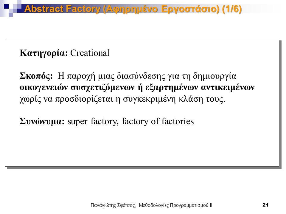 Παναγιώτης Σφέτσος, Μεθοδολογίες Προγραμματισμού ΙΙ 21 Abstract Factory (Αφηρημένο Εργοστάσιο) (1/6) Κατηγορία: Creational Σκοπός: Η παροχή μιας διασύνδεσης για τη δημιουργία οικογενειών συσχετιζόμενων ή εξαρτημένων αντικειμένων χωρίς να προσδιορίζεται η συγκεκριμένη κλάση τους.