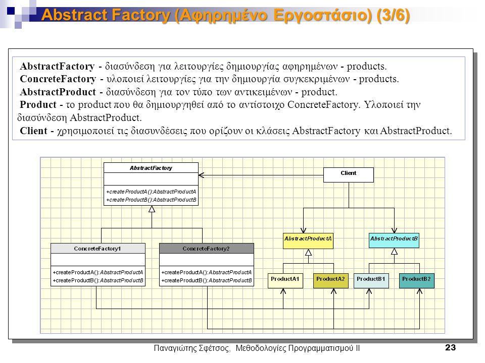 Παναγιώτης Σφέτσος, Μεθοδολογίες Προγραμματισμού ΙΙ 23 Abstract Factory (Αφηρημένο Εργοστάσιο) (3/6) AbstractFactory - διασύνδεση για λειτουργίες δημιουργίας αφηρημένων - products.