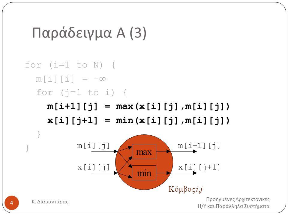 Παράδειγμα Α (4) Προηγμένες Αρχιτεκτονικές Η / Υ και Παράλληλα Συστήματα Κ.