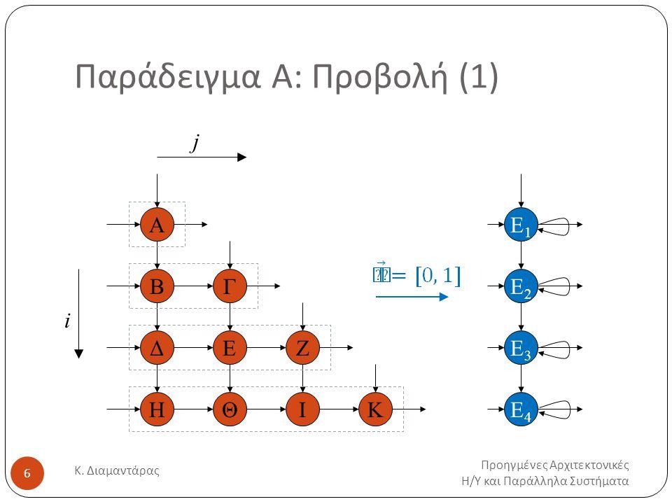 Παράδειγμα Α: Προβολή (2) Προηγμένες Αρχιτεκτονικές Η / Υ και Παράλληλα Συστήματα Κ.