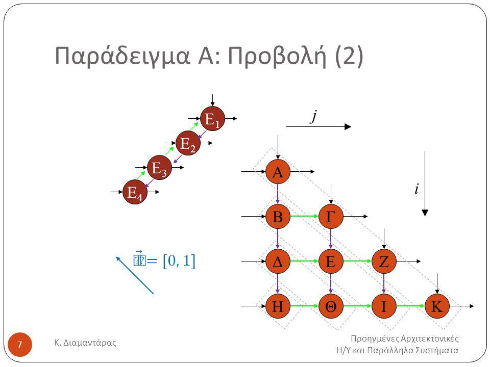 Παράδειγμα Α: Χρονοδιάγραμμα Προηγμένες Αρχιτεκτονικές Η / Υ και Παράλληλα Συστήματα Κ.