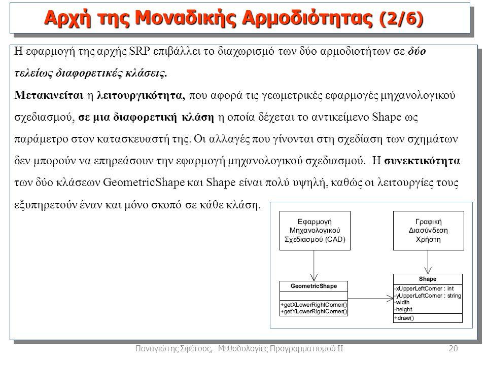 20Παναγιώτης Σφέτσος, Μεθοδολογίες Προγραμματισμού ΙΙ Η εφαρμογή της αρχής SRP επιβάλλει το διαχωρισμό των δύο αρμοδιοτήτων σε δύο τελείως διαφορετικές κλάσεις.