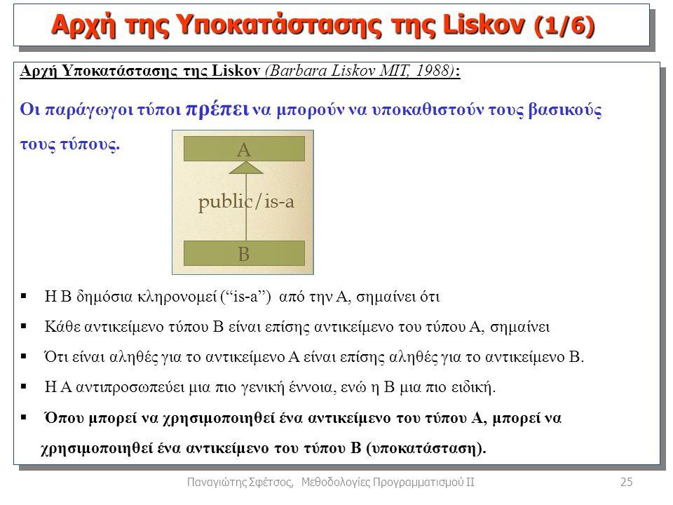 25Παναγιώτης Σφέτσος, Μεθοδολογίες Προγραμματισμού ΙΙ Αρχή Υποκατάστασης της Liskov (Barbara Liskov MIT, 1988): Οι παράγωγοι τύποι πρέπει να μπορούν να υποκαθιστούν τους βασικούς τους τύπους.