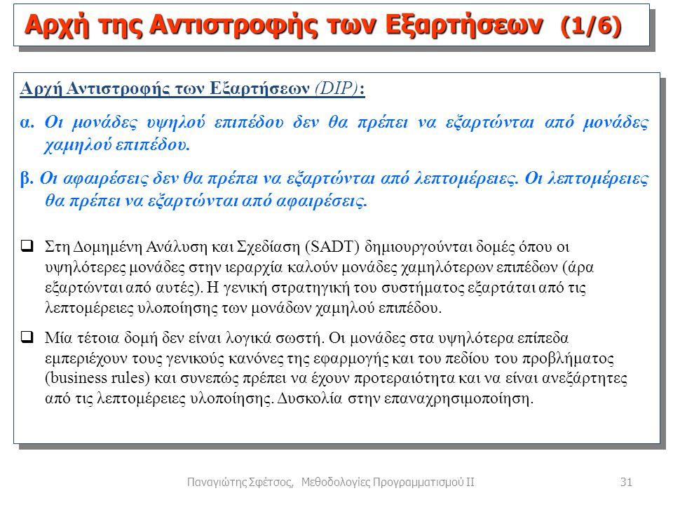 31Παναγιώτης Σφέτσος, Μεθοδολογίες Προγραμματισμού ΙΙ Αρχή της Αντιστροφής των Εξαρτήσεων (1/6) Αρχή Αντιστροφής των Εξαρτήσεων (DIP): α.