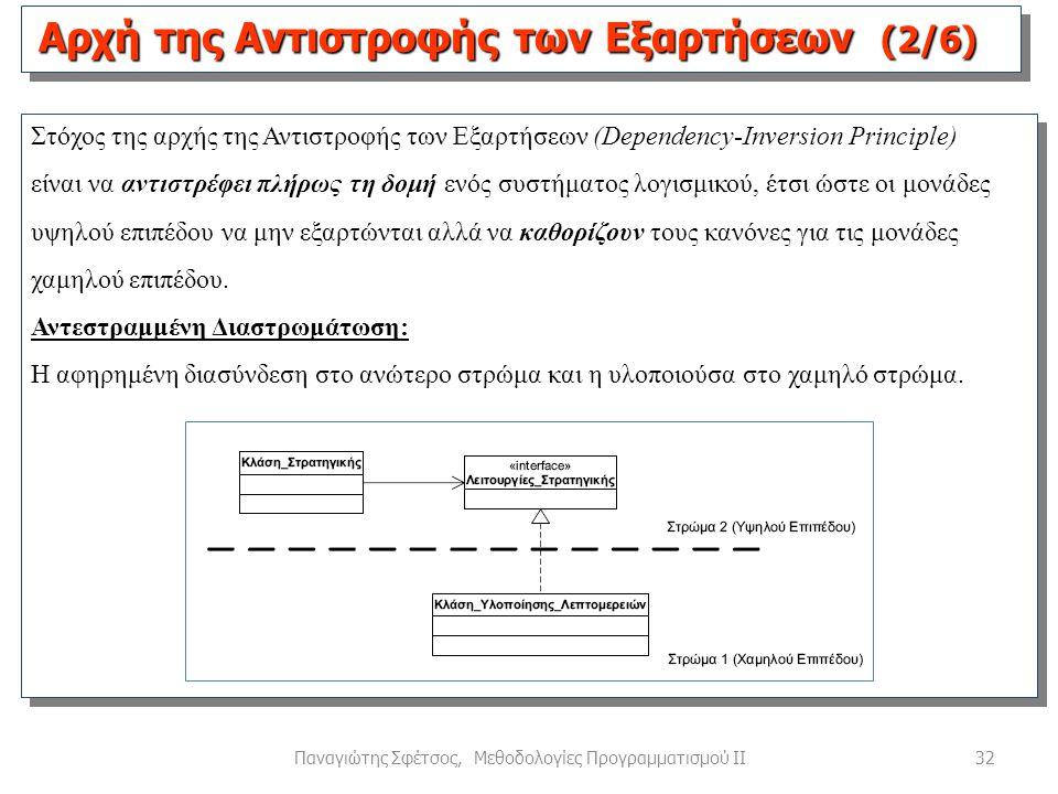 32Παναγιώτης Σφέτσος, Μεθοδολογίες Προγραμματισμού ΙΙ Αρχή της Αντιστροφής των Εξαρτήσεων (2/6) Στόχος της αρχής της Αντιστροφής των Εξαρτήσεων (Dependency-Inversion Principle) είναι να αντιστρέφει πλήρως τη δομή ενός συστήματος λογισμικού, έτσι ώστε οι μονάδες υψηλού επιπέδου να μην εξαρτώνται αλλά να καθορίζουν τους κανόνες για τις μονάδες χαμηλού επιπέδου.