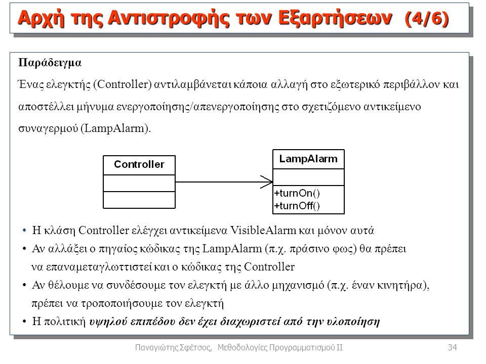 34Παναγιώτης Σφέτσος, Μεθοδολογίες Προγραμματισμού ΙΙ Αρχή της Αντιστροφής των Εξαρτήσεων (4/6) Παράδειγμα Ένας ελεγκτής (Controller) αντιλαμβάνεται κάποια αλλαγή στο εξωτερικό περιβάλλον και αποστέλλει μήνυμα ενεργοποίησης/απενεργοποίησης στο σχετιζόμενο αντικείμενο συναγερμού (LampAlarm).