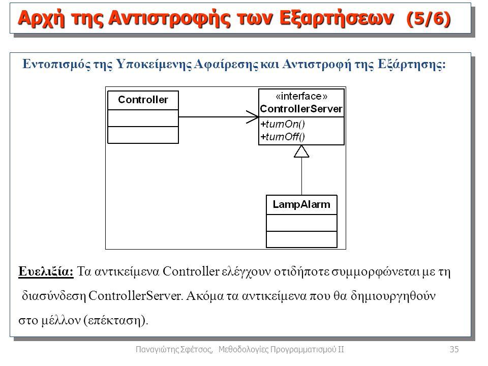 35Παναγιώτης Σφέτσος, Μεθοδολογίες Προγραμματισμού ΙΙ Αρχή της Αντιστροφής των Εξαρτήσεων (5/6) Εντοπισμός της Υποκείμενης Αφαίρεσης και Αντιστροφή της Εξάρτησης: Ευελιξία: Τα αντικείμενα Controller ελέγχουν οτιδήποτε συμμορφώνεται με τη διασύνδεση ControllerServer.