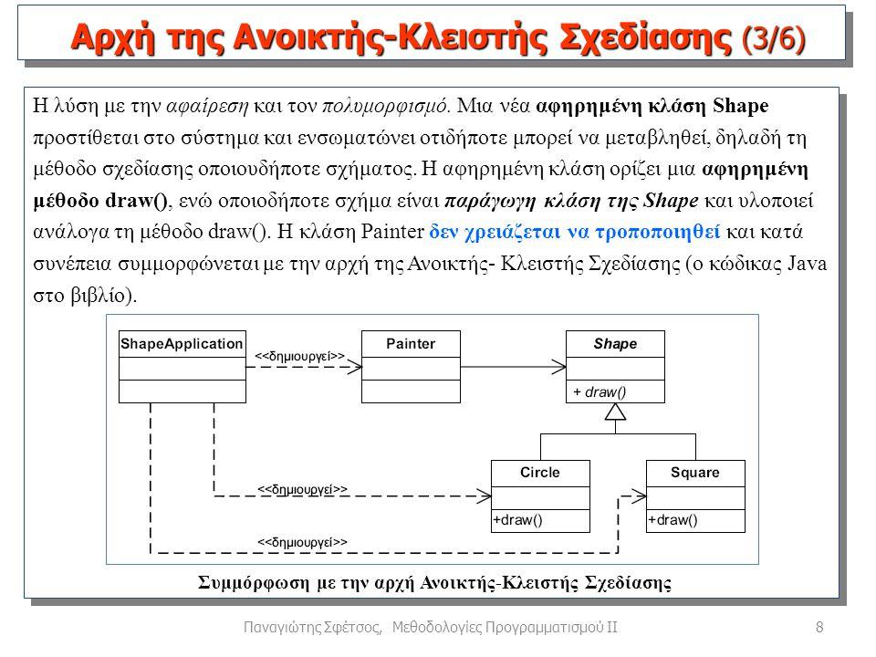 8Παναγιώτης Σφέτσος, Μεθοδολογίες Προγραμματισμού ΙΙ Η λύση με την αφαίρεση και τον πολυμορφισμό.