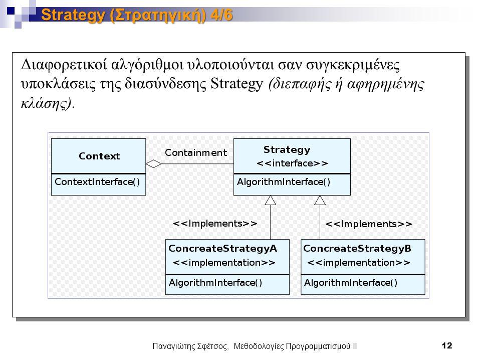 Παναγιώτης Σφέτσος, Μεθοδολογίες Προγραμματισμού ΙΙ 12 Strategy (Στρατηγική) 4/6 Διαφορετικοί αλγόριθμοι υλοποιούνται σαν συγκεκριμένες υποκλάσεις της διασύνδεσης Strategy (διεπαφής ή αφηρημένης κλάσης).