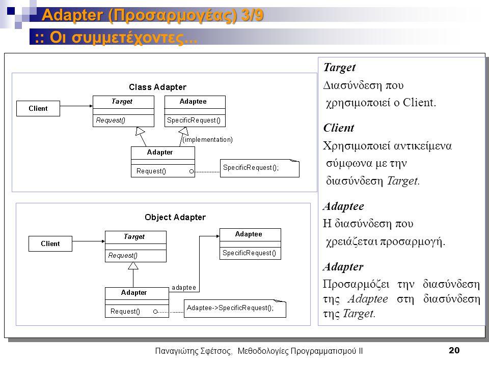 Παναγιώτης Σφέτσος, Μεθοδολογίες Προγραμματισμού ΙΙ 20 Adapter (Προσαρμογέας) 3/9 Target Διασύνδεση που χρησιμοποιεί ο Client.