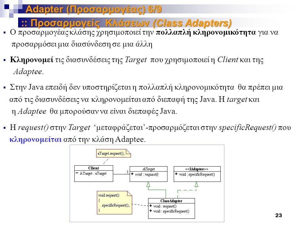 Παναγιώτης Σφέτσος, Μεθοδολογίες Προγραμματισμού ΙΙ 23 Adapter (Προσαρμογέας) 6/9  Ο προσαρμογέας κλάσης χρησιμοποιεί την πολλαπλή κληρονομικότητα για να προσαρμόσει μια διασύνδεση σε μια άλλη  Κληρονομεί τις διασυνδέσεις της Target που χρησιμοποιεί η Client και της Adaptee.