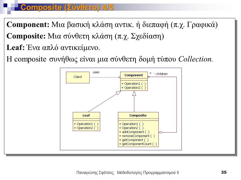 Παναγιώτης Σφέτσος, Μεθοδολογίες Προγραμματισμού ΙΙ 35 Composite (Σύνθετο) 4/5 Component: Μια βασική κλάση αντικ.