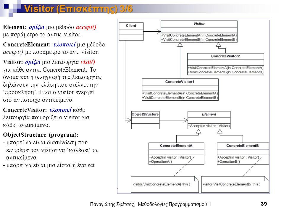 Παναγιώτης Σφέτσος, Μεθοδολογίες Προγραμματισμού ΙΙ 39 Visitor (Επισκέπτης) 3/6 Element: ορίζει μια μέθοδο accept() με παράμετρο το αντικ.