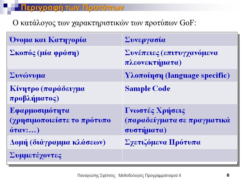 Παναγιώτης Σφέτσος, Μεθοδολογίες Προγραμματισμού ΙΙ 6 Περιγραφή των Προτύπων Ο κατάλογος των χαρακτηριστικών των προτύπων GoF:
