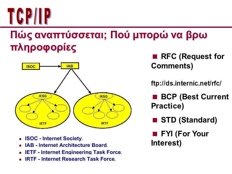 Πώς αναπτύσσεται; Πού μπορώ να βρω πληροφορίες  RFC (Request for Comments) ftp://ds.internic.net/rfc/  BCP (Best Current Practice)  STD (Standard)  FYI (For Your Interest)