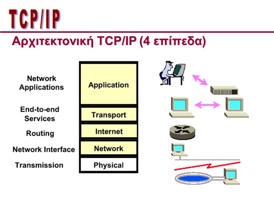 Αρχιτεκτονική TCP/IP (4 επίπεδα)