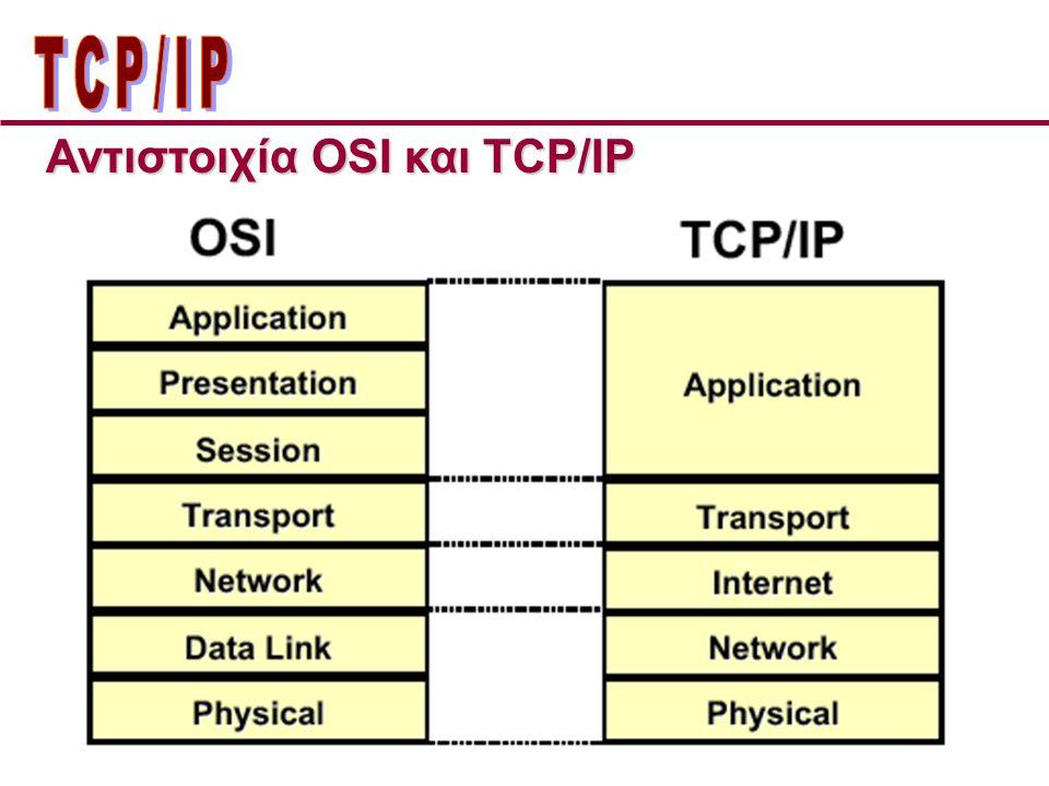Αντιστοιχία OSI και TCP/IP