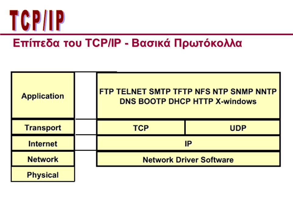 Επίπεδα του TCP/IP - Βασικά Πρωτόκολλα