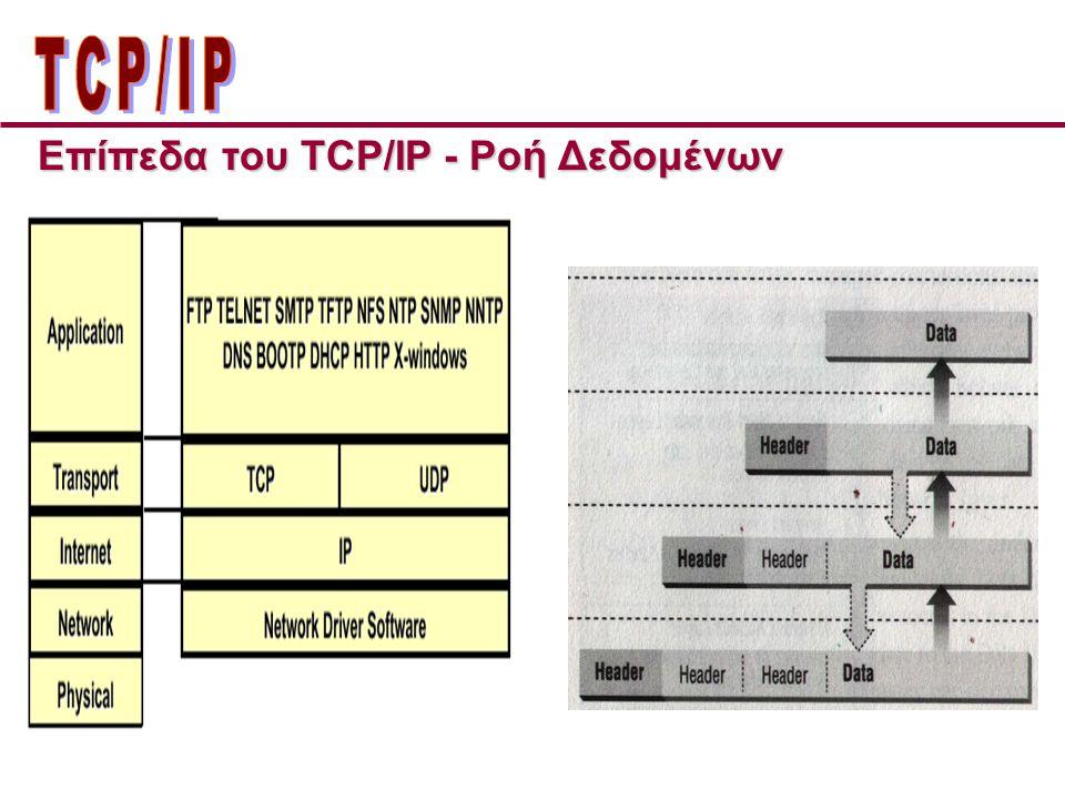 Επίπεδα του TCP/IP - Ροή Δεδομένων