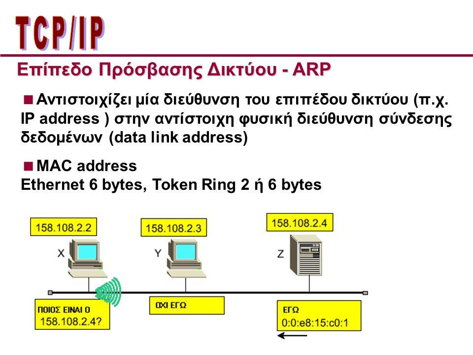 Επίπεδo Πρόσβασης Δικτύου - ARP  Αντιστοιχίζει μία διεύθυνση του επιπέδου δικτύου (π.χ. IP address ) στην αντίστοιχη φυσική διεύθυνση σύνδεσης δεδομέ