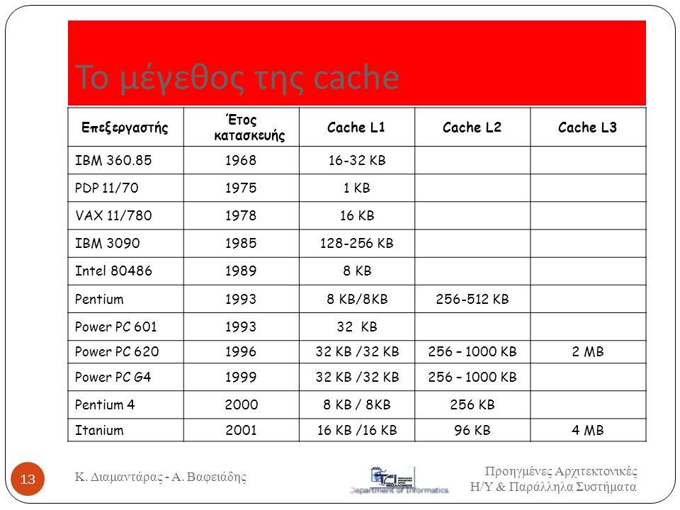 Το μέγεθος της cache Επεξεργαστής Έτος κατασκευής Cache L1Cache L2Cache L3 IBM 360.85196816-32 KB PDP 11/7019751 KB VAX 11/780197816 KB IBM 30901985128-256 KB Intel 8048619898 KB Pentium19938 KB/8KB256-512 KB Power PC 601199332 KB Power PC 620199632 KB /32 KB256 – 1000 KB2 MB Power PC G4199932 KB /32 KB256 – 1000 KB Pentium 420008 KB / 8KB256 KB Itanium200116 KB /16 KB96 KB4 MB Προηγμένες Αρχιτεκτονικές Η / Υ & Παράλληλα Συστήματα 13 Κ.