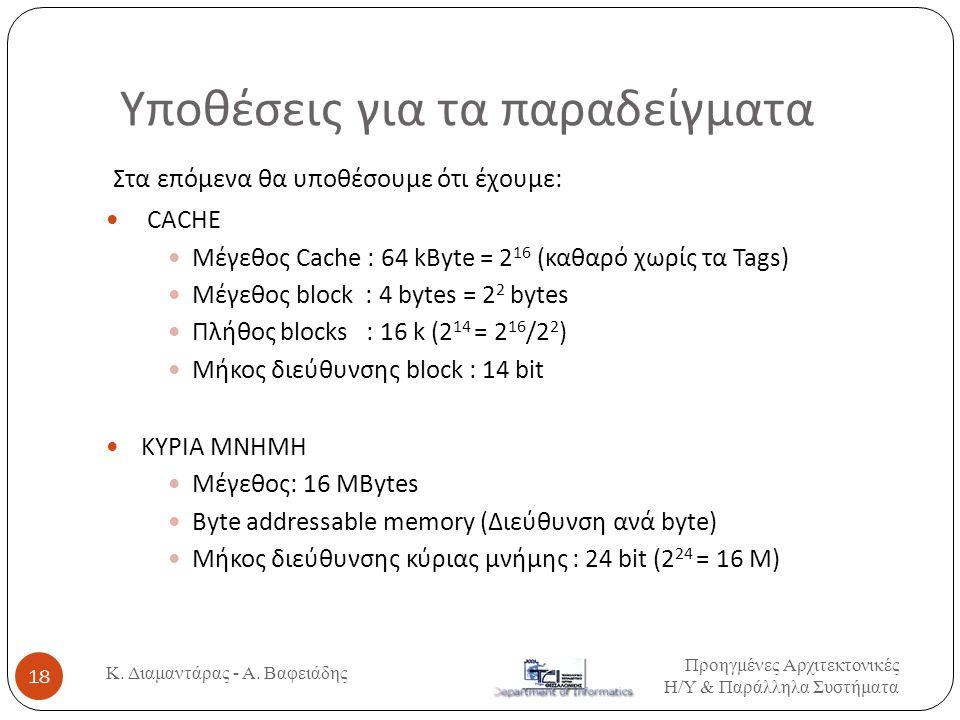 Υποθέσεις για τα παραδείγματα Προηγμένες Αρχιτεκτονικές Η / Υ & Παράλληλα Συστήματα Κ.