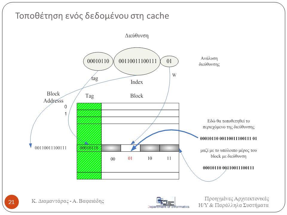 Τοποθέτηση ενός δεδομένου στη cache Προηγμένες Αρχιτεκτονικές Η / Υ & Παράλληλα Συστήματα 21 Κ.