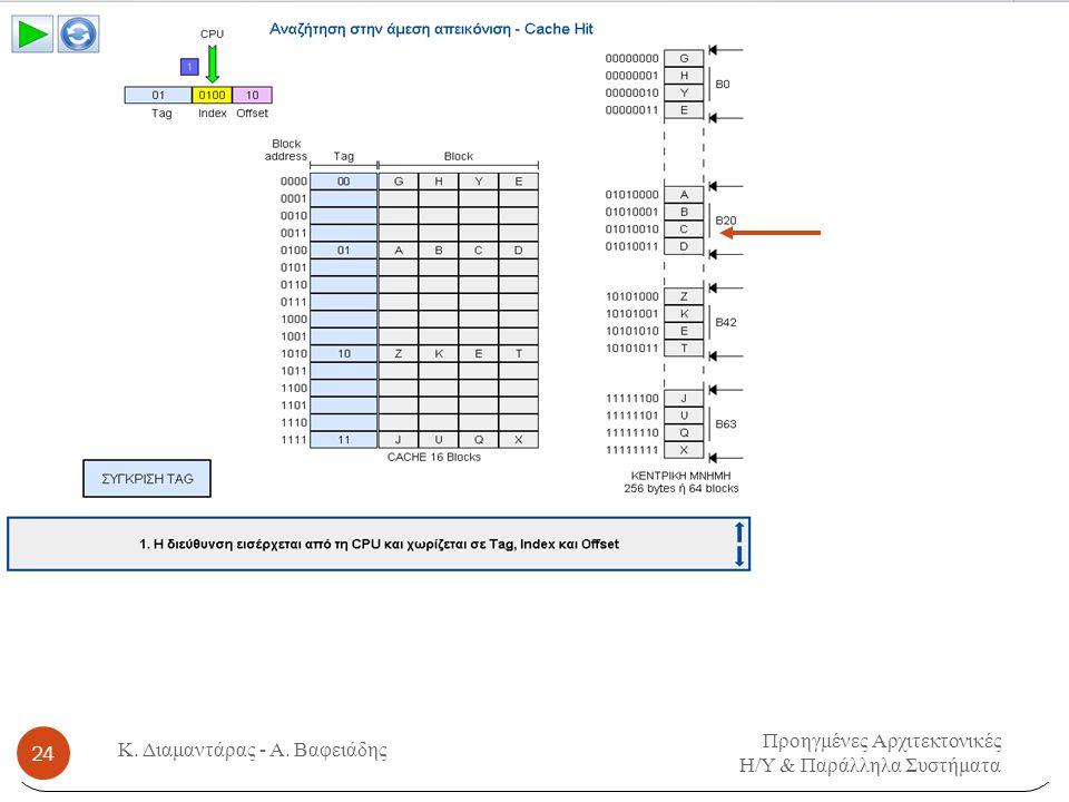 Προηγμένες Αρχιτεκτονικές Η / Υ & Παράλληλα Συστήματα 24 Κ. Διαμαντάρας - Α. Βαφειάδης