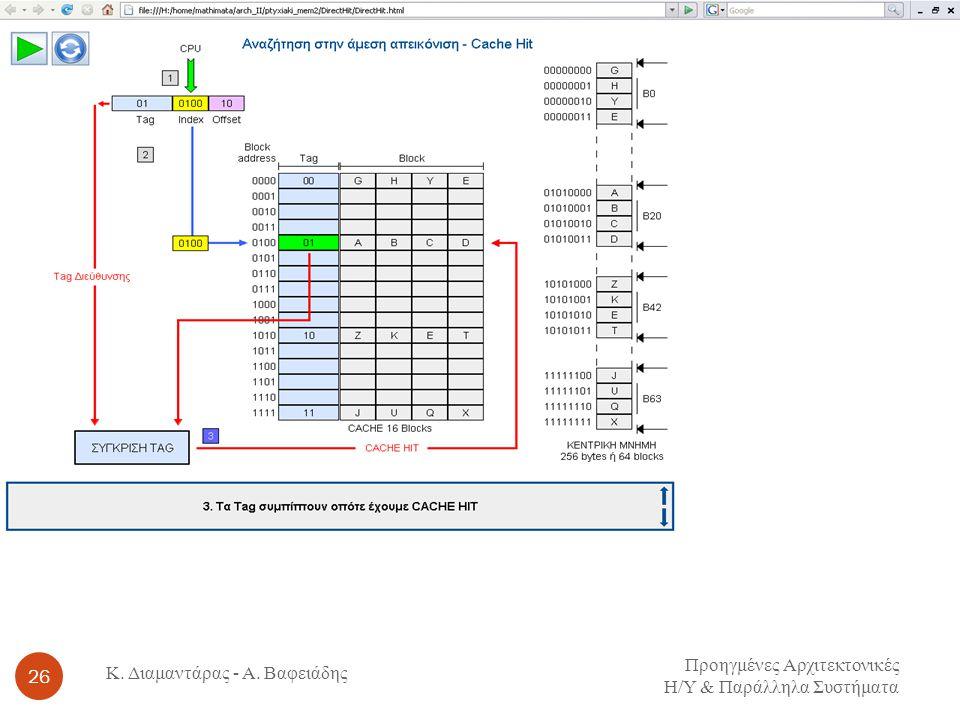 Προηγμένες Αρχιτεκτονικές Η / Υ & Παράλληλα Συστήματα 26 Κ. Διαμαντάρας - Α. Βαφειάδης