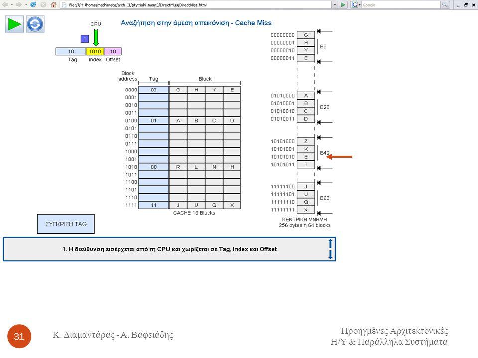 Προηγμένες Αρχιτεκτονικές Η / Υ & Παράλληλα Συστήματα 31 Κ. Διαμαντάρας - Α. Βαφειάδης