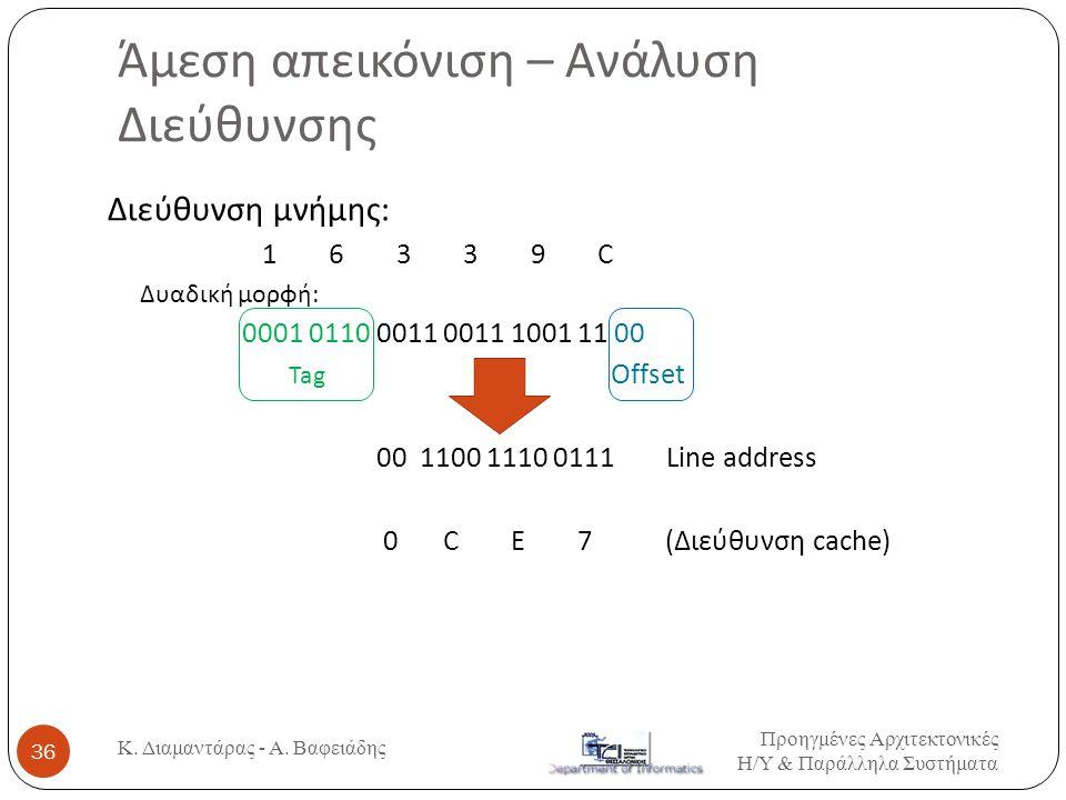 Διεύθυνση μνήμης: 1 6 3 3 9 C Δυαδική μορφή: 0001011000110011100111 00 Tag Offset 00 1100 1110 0111 Line address 0CE7 (Διεύθυνση cache) Άμεση απεικόνιση – Ανάλυση Διεύθυνσης Προηγμένες Αρχιτεκτονικές Η / Υ & Παράλληλα Συστήματα 36 Κ.